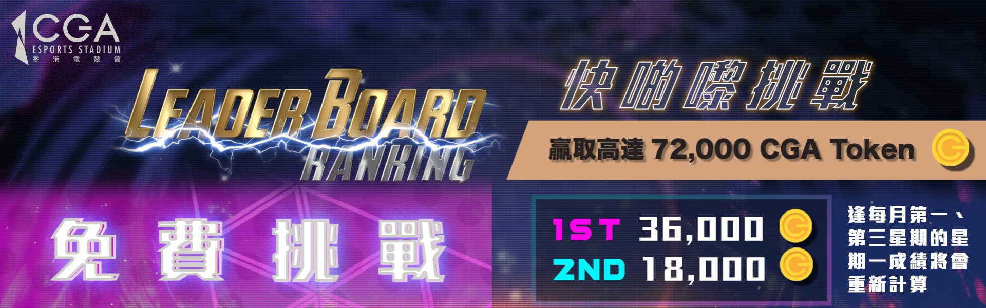 Leader Board Ranking賽